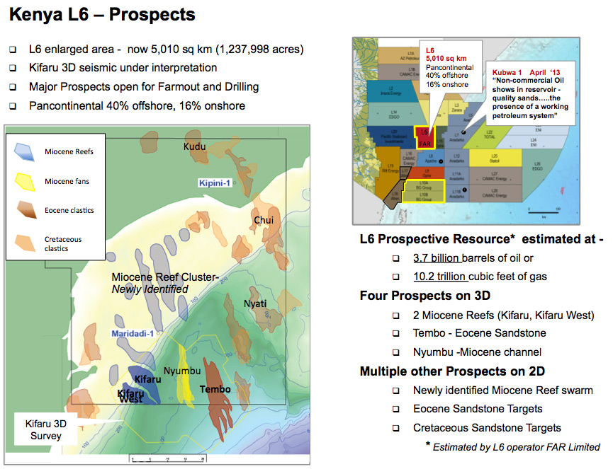 L6 - Prospects & Leads