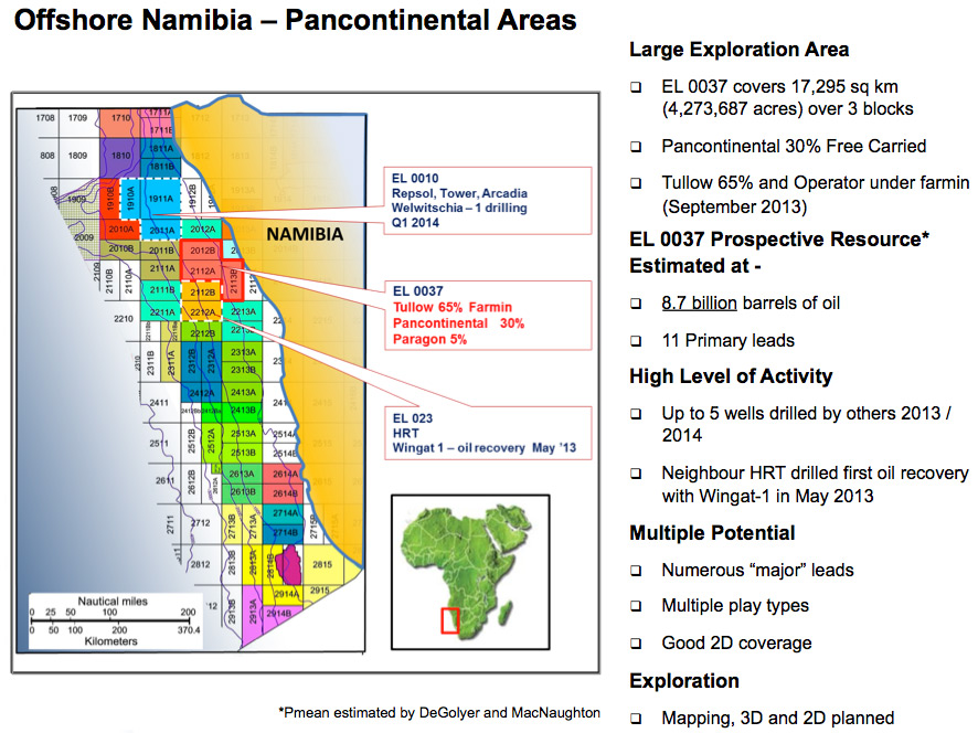 Offshore Namibia PCL Areas