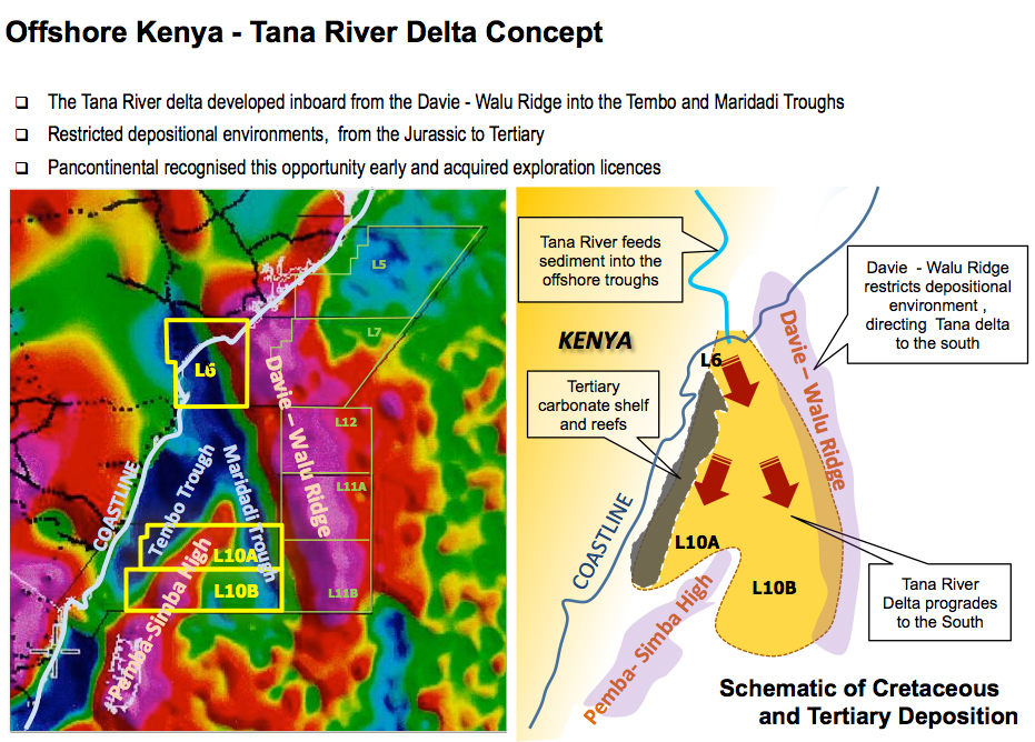 Tana River Delta Concept Original - Without L8