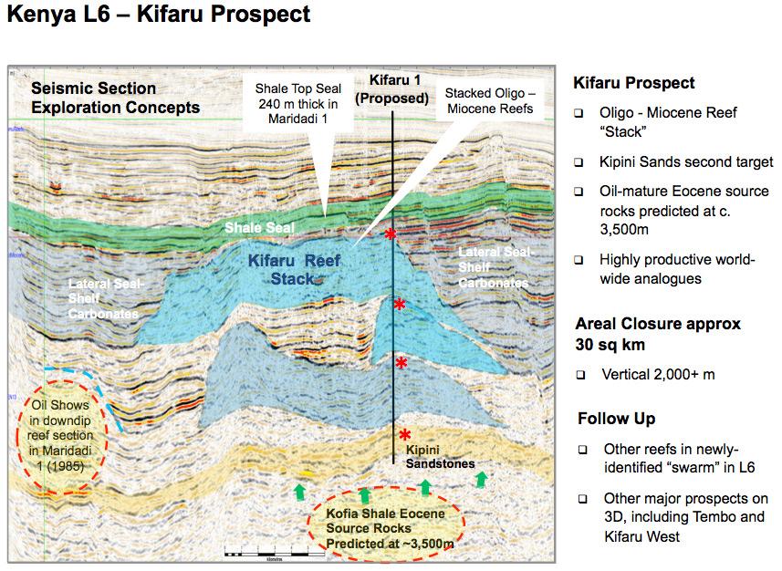 L6 - Kifaru Prospect